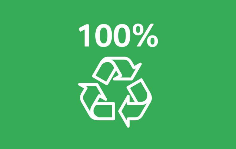 Pakkauksista 100 % kierrätettäviä